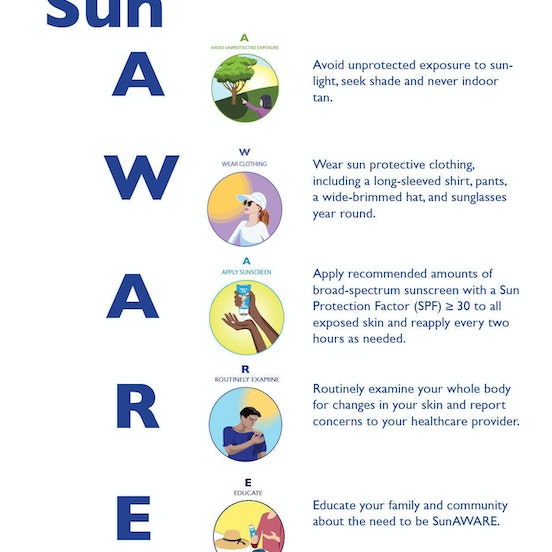 What You Need to Know to Protect Your Family from Sun Damage this May and the Whole Year Through!
